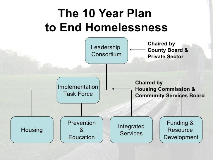 how to end homelessness essay