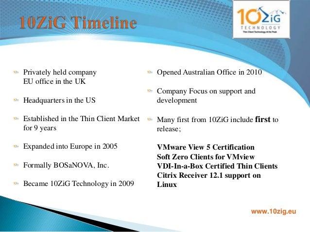 10 zig presentation
