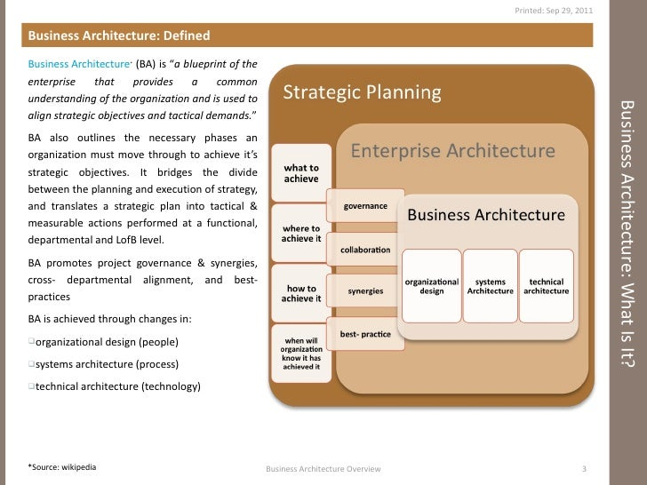 Business architecture defined business malvernweather Image collections