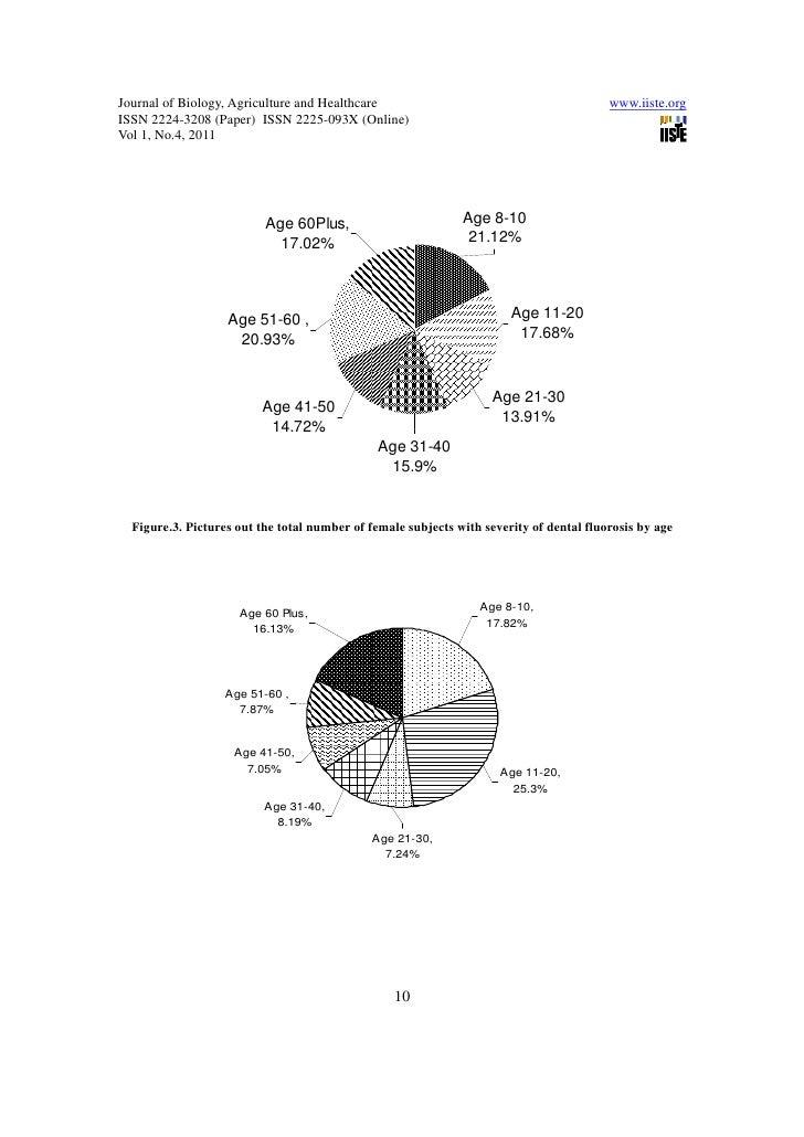 Misclassification of covariates - Walker - 1991 ...