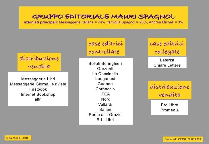 GRUPPO EDITORIALE MAURI SPAGNOL                azionisti principali: Messaggerie Italiane = 74%, famiglia Spagnol = 23%, A...