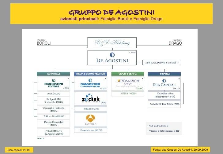 GRUPPO DE AGOSTINI                       azionisti principali: Famiglie Boroli e Famiglie Drago     luisa capelli, 2010   ...