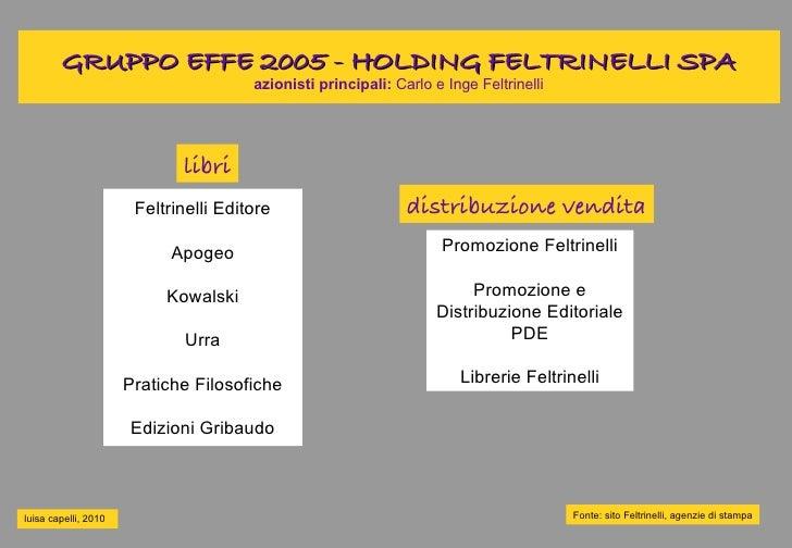 GRUPPO EFFE 2005 - HOLDING FELTRINELLI SPA                                        azionisti principali: Carlo e Inge Feltr...