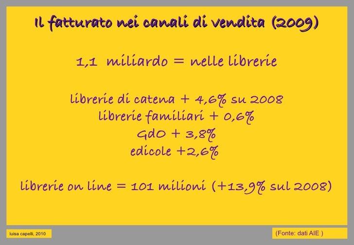 Il fatturato nei canali di vendita (2009)                        1,1 miliardo = nelle librerie                        libr...