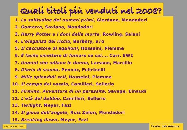 Quali titoli più venduti nel 2008?           1. La solitudine dei numeri primi, Giordano, Mondadori           2. Gomorra, ...