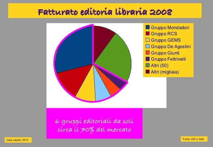 Fatturato editoria libraria 2008                                                         Gruppo Mondadori                 ...