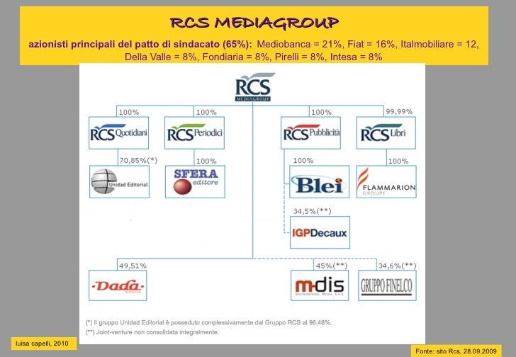 RCS MEDIAGROUP     azionisti principali del patto di sindacato (65%): Mediobanca = 21%, Fiat = 16%, Italmobiliare = 12,   ...