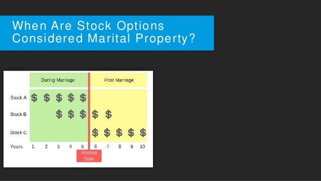 Stock options in a divorce