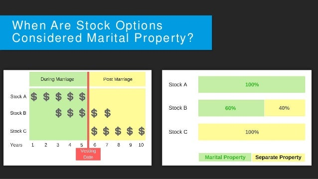 Deferred compensation stock options