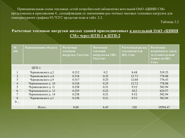 отчет по результатам энергетического обследования  11