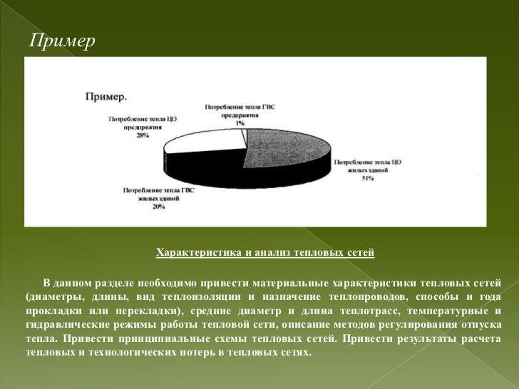 отчет по результатам энергетического обследования <br > 13