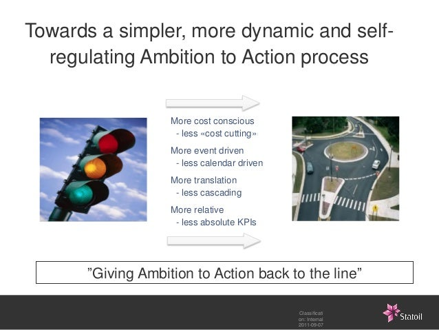 Towards a simpler, more dynamic and self-  regulating Ambition to Action process                   More cost conscious    ...