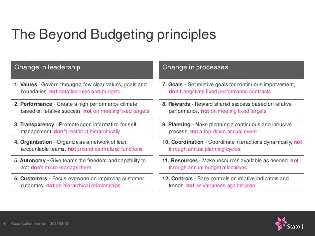 The Beyond Budgeting principles       Change in leadership                                         Change in processes    ...
