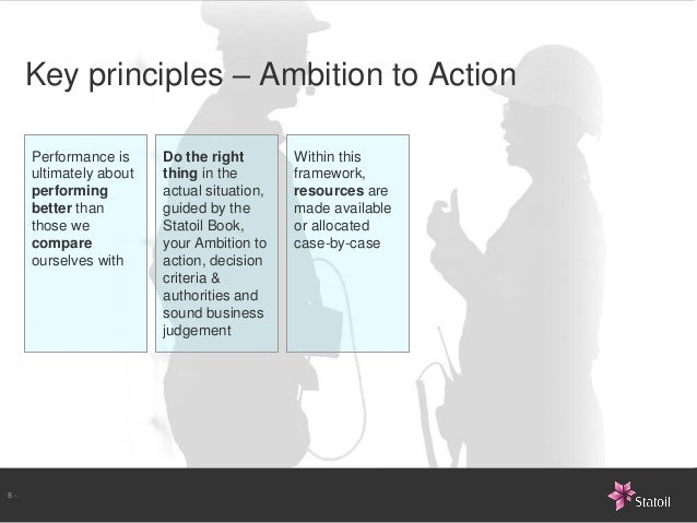 Key principles – Ambition to Action     Performance is     Do the right        Within this     ultimately about   thing in...