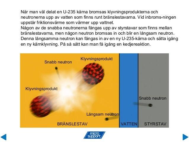 När man väl delat en U-235 kärna bromsas klyvningsprodukterna och neutronerna upp av vatten som finns runt bränslestavarna...