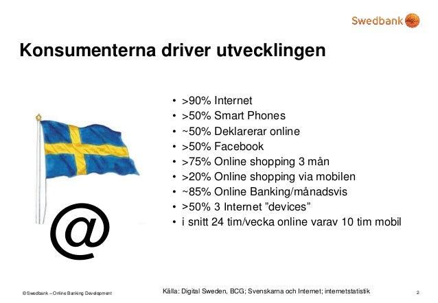 swed banken