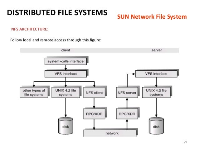 Articles write service file for systemd
