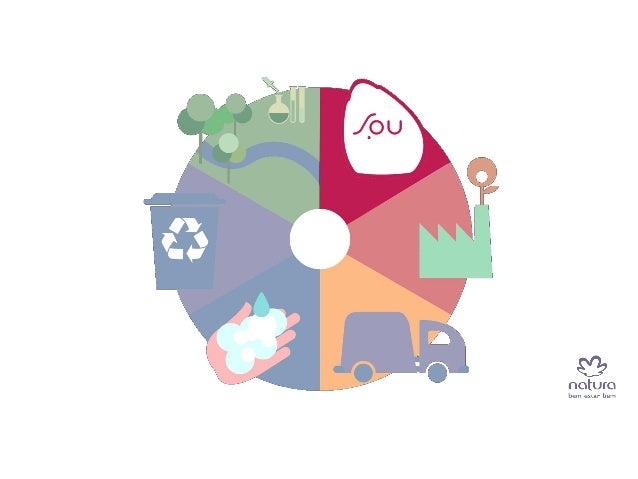 6. REVERSE LOGISTICS Waste Pickers Cooperatives Upcycling