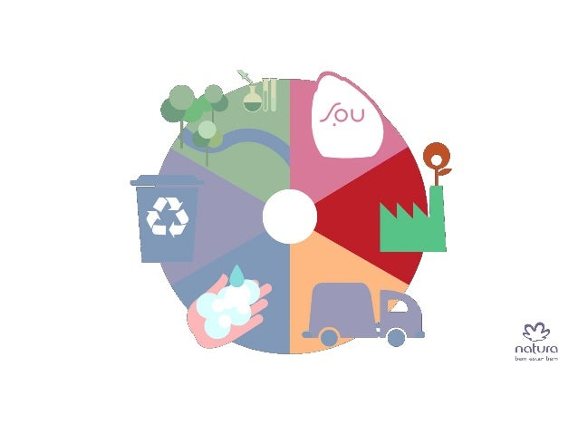 Brands can be used as channels to build values and culture for a thank you. more sustainable world.