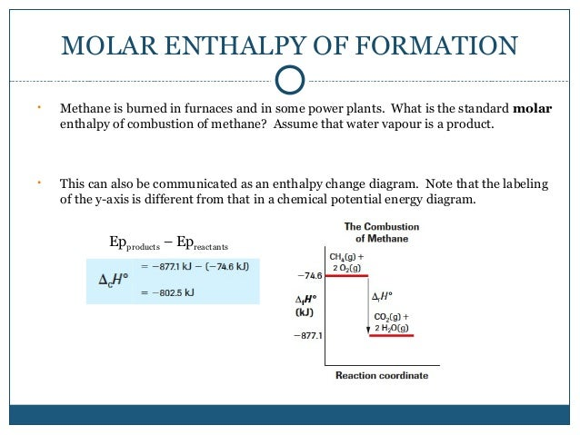 Chemistry Enthalpy Power Point