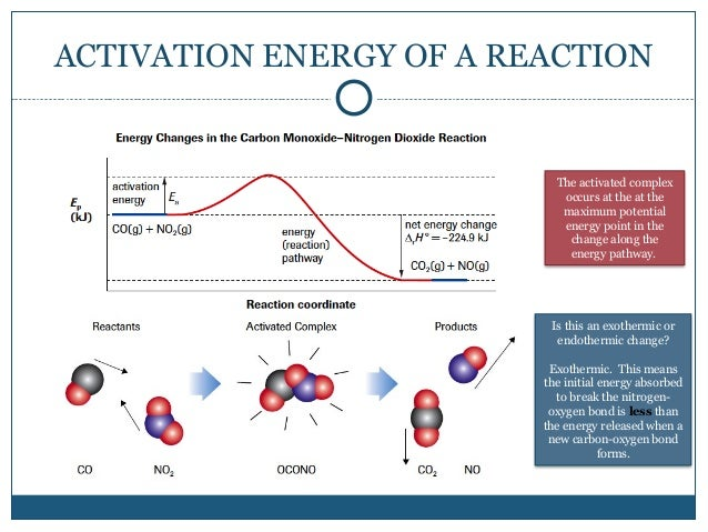 chemistry-enthalpy power point