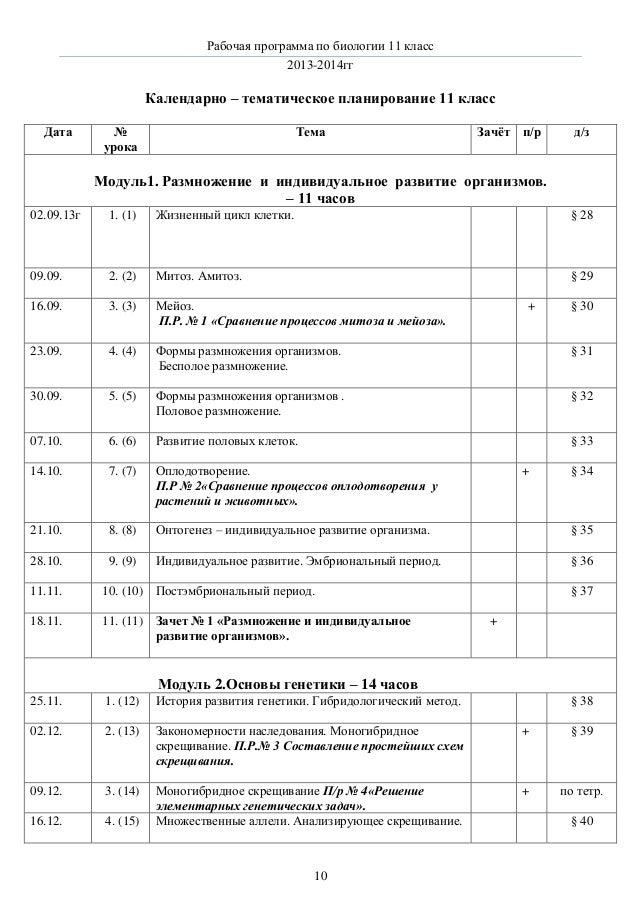 Конспекты уроков по общей биологии 10-11 классы