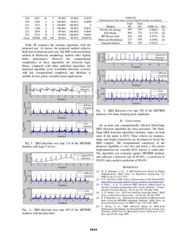 A Computationally Efficient QRS Detection Algorithm for
