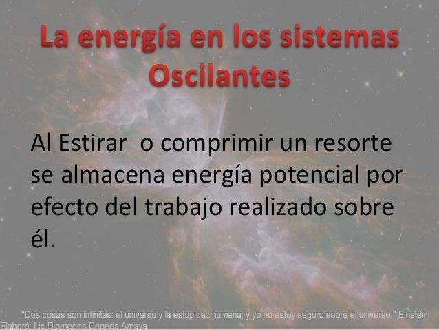 Al Estirar o comprimir un resorte se almacena energía potencial por efecto del trabajo realizado sobre él.