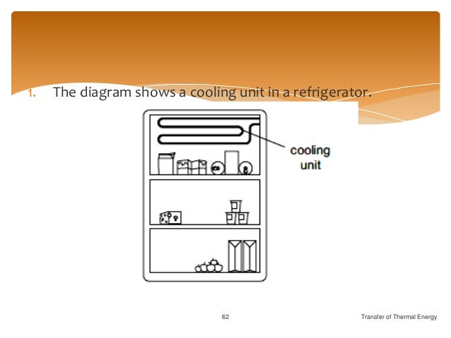 how to move a refrigerator
