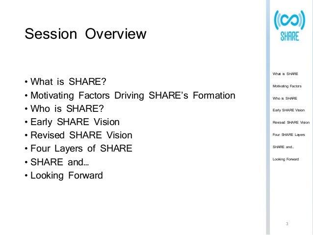 """11.13.14 Slides, """"SHARE: An Overview"""" Slide 3"""
