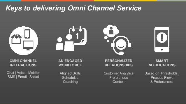 your customers are calling for omni