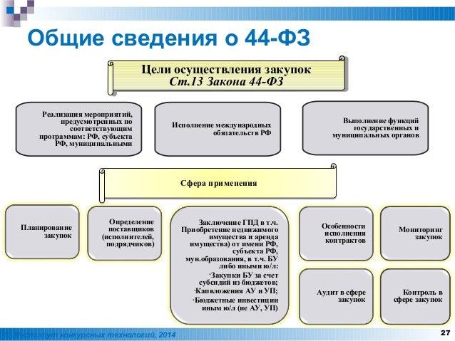 положение о муниципальном заказе по фз 44 хозяев