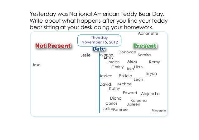 Yesterday was National American Teddy Bear Day.Write about what happens after you find your teddybear sitting at your desk...