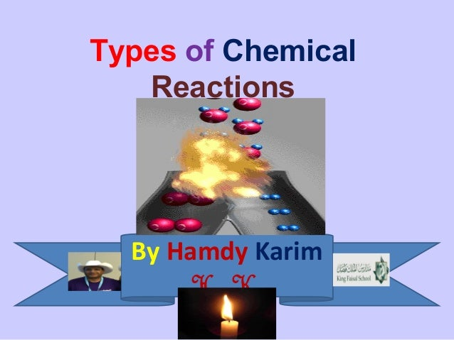 Types of Chemical Reactions By Hamdy Karim H. K.