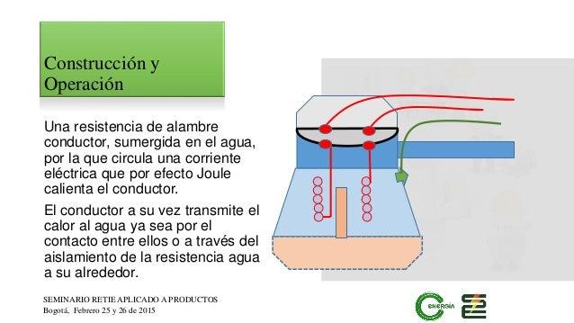 Duchas el ctricas operaci n seguridad y su nueva for Como conectar una ducha electrica