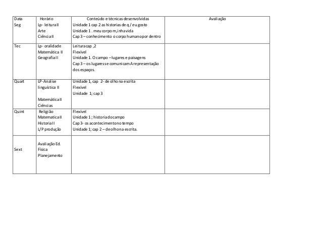 Data Seg Horário Lp- leituraII Arte CiênciaII Conteúdo e técnicas desenvolvidas Unidade 1 cap 2 as historiasde q / eugosto...