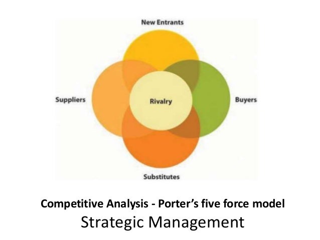 strategic management and forces competitive forces Analyze the hotel industry in porter five competitive forces dr david s y cheng, faculty (business) management expertise by a management agreement or some form of acquisition vulnerable to intense rivalry because of the fragmented nature of the competition in its strategic group and.
