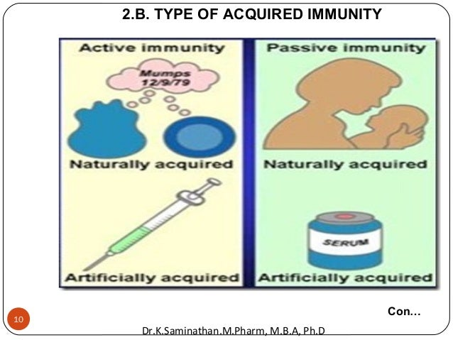 10 Con… 2.B. TYPE OF ACQUIRED IMMUNITY Dr.K.Saminathan.M.Pharm, M.B.A, Ph.D