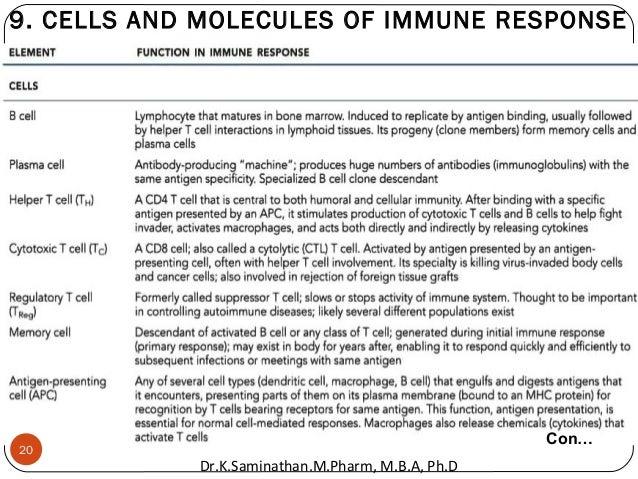 9. CELLS AND MOLECULES OF IMMUNE RESPONSE Con… 20 Dr.K.Saminathan.M.Pharm, M.B.A, Ph.D