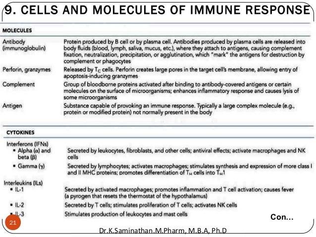 9. CELLS AND MOLECULES OF IMMUNE RESPONSE Con… 21 Dr.K.Saminathan.M.Pharm, M.B.A, Ph.D
