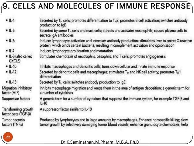 9. CELLS AND MOLECULES OF IMMUNE RESPONSE 22 Dr.K.Saminathan.M.Pharm, M.B.A, Ph.D
