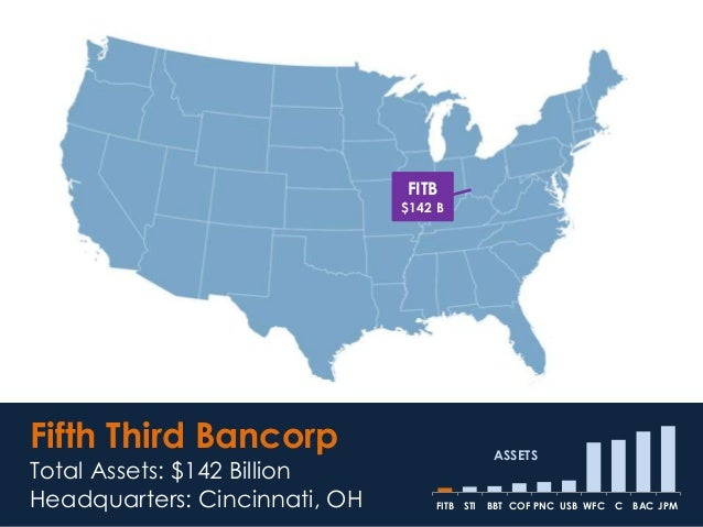 FITB $142 B Fifth Third Bancorp Total Assets: $142 Billion Headquarters: Cincinnati, OH JPMBACCWFCUSBPNCCOFBBTSTIFITB ASSE...