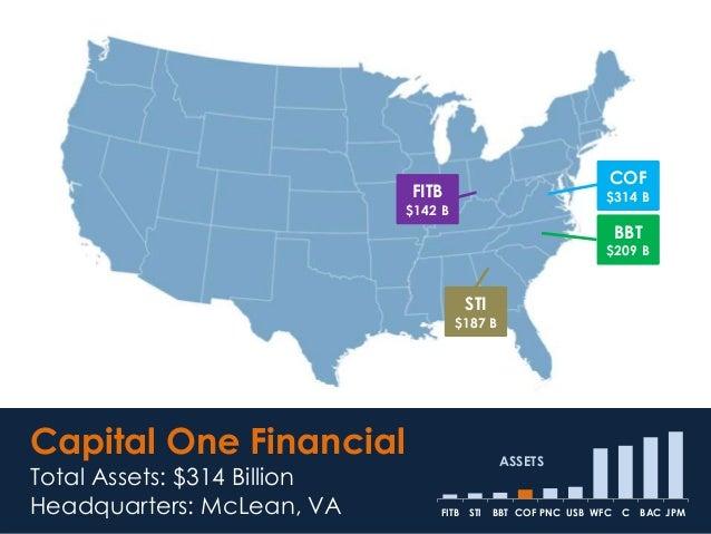 COF $314 B Capital One Financial Total Assets: $314 Billion Headquarters: McLean, VA JPMBACCWFCUSBPNCCOFBBTSTIFITB ASSETS ...