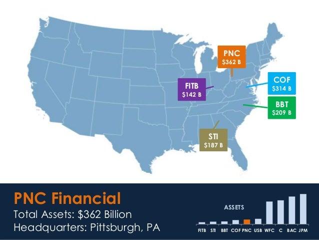 PNC $362 B PNC Financial Total Assets: $362 Billion Headquarters: Pittsburgh, PA JPMBACCWFCUSBPNCCOFBBTSTIFITB ASSETS FITB...
