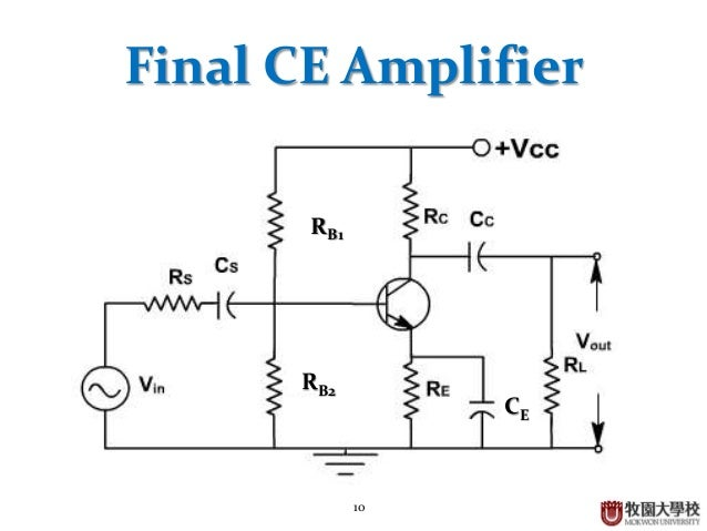 analysis of ce amplifier