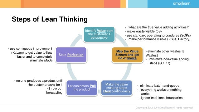 8 wastes of lean pdf