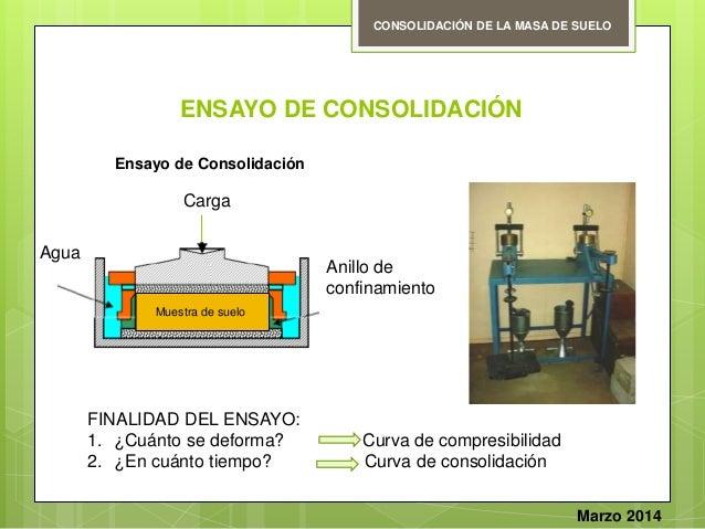Temas 5 y 6 capacidad de carga del suelo consolidaci n y for Consolidacion de suelos