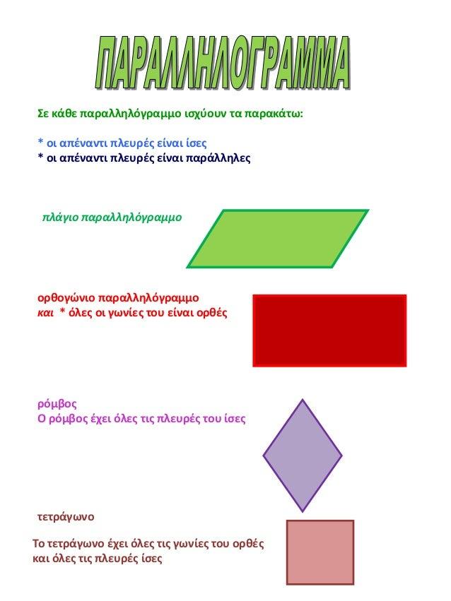 Σε κάθε παραλληλόγραμμο ισχύουν τα παρακάτω: * οι απέναντι πλευρές είναι ίσες * οι απέναντι πλευρές είναι παράλληλες ορθογ...