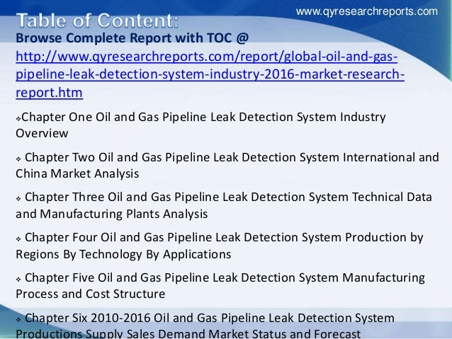 Global Oil And Gas Pipeline Leak Detection System Industry
