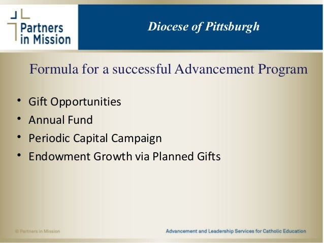 Formula for a successful Advancement Program • Gift Opportunities • Annual Fund • Periodic Capital Campaign • Endowment Gr...